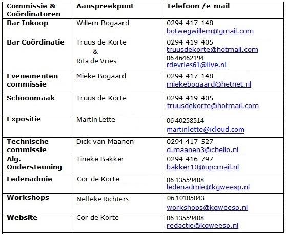 Commissies-tabel-2021-2.jpg